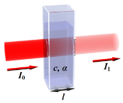 Спектрофотометрия сущность метода
